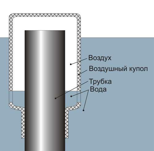 Трубка для подводной своими руками 146