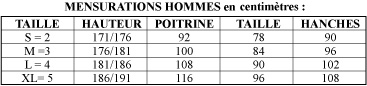 Таблица размеров охотничих гидрокостюмов Beuchat